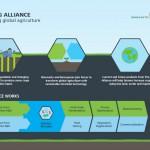 Monsanto surprend en s'associant pour s'engager dans la voie du biocontrôle !